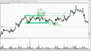 Forex Market Manipulations   How to be a profitable trader