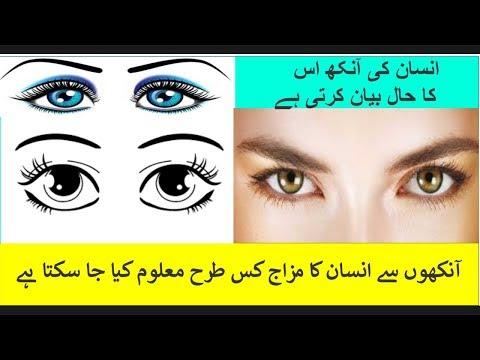Xxx Mp4 Astrology From Eyes Documentary In Urdu Hindi ILM E NAJOOM 3gp Sex