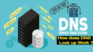 DNS - DNS LOOKUP  explained STEP BY STEP with EXAMPLES
