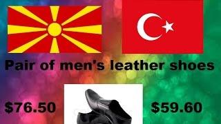 Macedonia Vs. Turkey - Comparison According To Cost Of Living