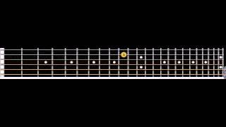 Canon rock guitar tab tutorial