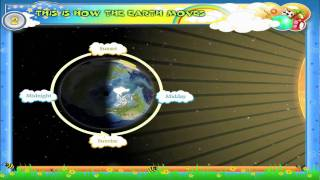 Learn Grade 3 - Geography -  Rotation and Revolution of the Earth