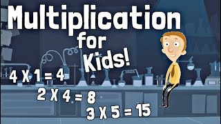 Multiplication for Kids   Facts and Tricks