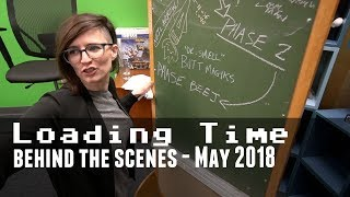 Loading Time Digest - May 2018