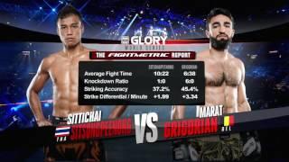 GLORY36 Germany: Sitthichai Sitsongpeenong Vs. Marat Grigorian (Lightweight Title Fight)