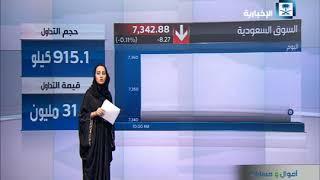 افتتاح السوق السعودي - 1438/12/29