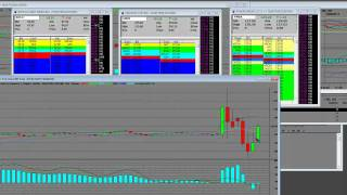 Learn How to Trade Stocks in After Hours Trading AMZN Earnings SPIKE