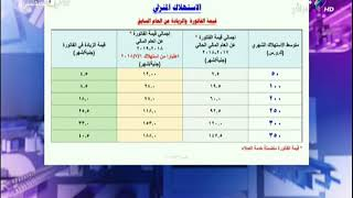 على مسئوليتي - أحمد موسي يعلن تفاصيل ارتفاع اسعار شرائح الكهرباء