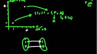 تابع ریاضی ۳ - کلاس درس