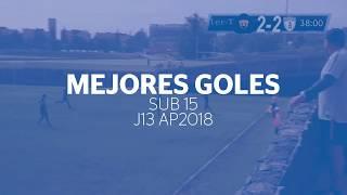Goles Sub-15 LIGA Bancomer MX