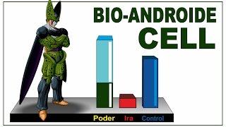 Explicacion: El poder Escondido de Cell, el androide Perfecto - Dragon Ball Super