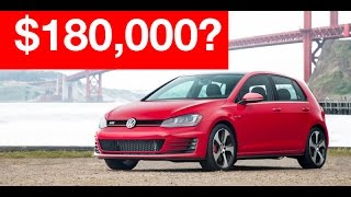 TOP 6 MOST EXPENSIVE COUNTRIES TO OWN A CAR
