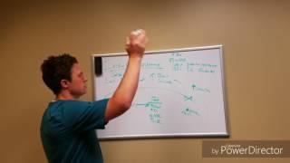 Insulin Resistance with Dr. Scott Beyer