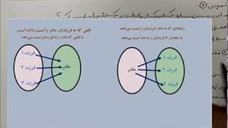 آموزش فصل سوم ریاضی (2)- تابع - ریاضی یازدهم - علوم تجربی