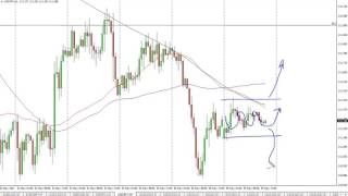 USD/JPY Technical Analysis for May 30 2017 by FXEmpire.com