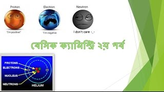 Chemistry Basic Bangla Tutorial for SSC+HSC students Part 2