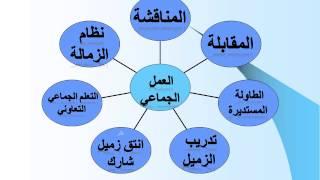 استراتيجيات التدريس الفعال