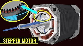 How does a Stepper Motor work ?