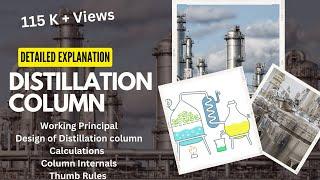 Everything about Distillation Column