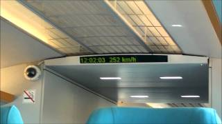 Shanghai China - The Maglev Train (Magnetic Levitation)