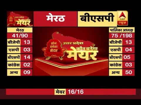 Xxx Mp4 UP Civic Elections Results 2017 LIVE BJP Ahead In Meerut Agra And Jhansi 3gp Sex