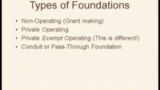 Form 990-PF: Federal Private Foundation Compliance Basics and Beyond
