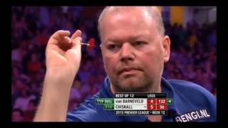 🎯 132 Checkout Compilation 🎯