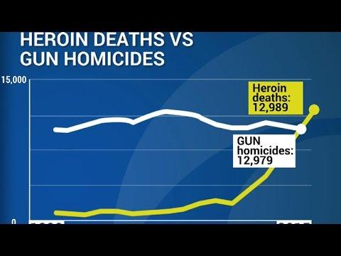 watch Heroin deaths surpass gun homicides