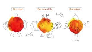 NN Group's  value creation animation