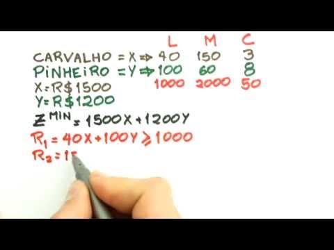 Me Salva! PRL02 - Programação Linear: Formulação do problema (Exemplo I) - Pesquisa Operacional