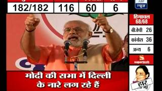 Narendra Modi raises national pitch in his victory speech