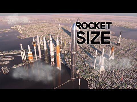 Rocket Size Comparison 2020