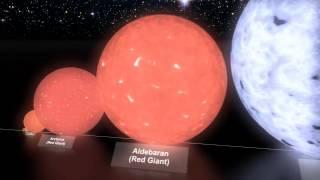 Comparacion de tamaños de los planetas y soles