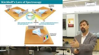 Astronomy Lesson 04_05: Kirchhoff's Laws of Spectroscopy