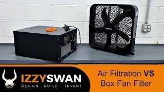 Shop Air Filter System VS Box Fan   Surprise