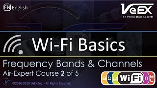Wi-Fi Air Expert Part II: Wi-Fi Frequency Bands and Channels