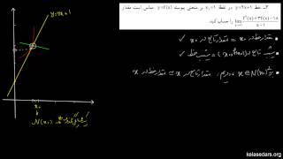مشتق ۱۲ - تخمین تابع با خط مماس
