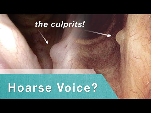 Mucus Retention Cyst: Before and After