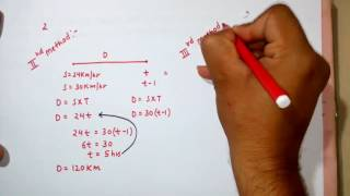 Time Speed and Distance Part 1 (SSC CGL|BANK PO|CAT|CLERICAL|MBA ETC )