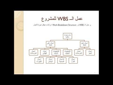 الدرس الاول | MS Project | مقدمة في ادارة المشاريع