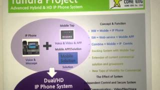 [CommunicAsia 2013 Video] CORE ICC, New Voice & Video Communication with Multi-IP Phone
