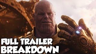 Avengers Infinity War Trailer Breakdown - FULL Trailer Review! Thanos Vs Avengers