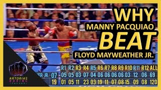 Why Pacquiao Beat Mayweather (60 FPS Landed Punches Count | Remastered) #MayPac #WTFU