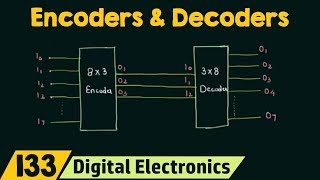 Introduction to Encoders and Decoders