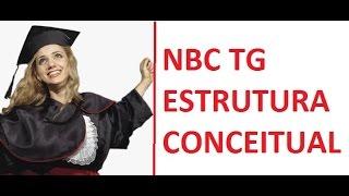 2º Segundo Exame de Suficiência Questão 20 -  2016 NBC TG ESTRUTURA CONCEITUAL