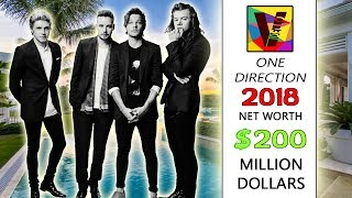 16 Expensive Things Owned By One Direction (Including Zayn Malik)