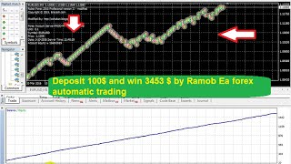 Deposit 100$ and win 3453 $ by Ramob Ea forex automatic trading
