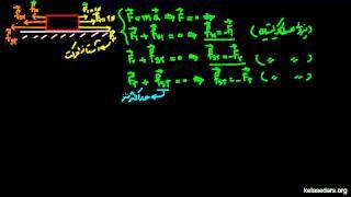 مکانیک نیوتونی ۹ - نیروی اصطکاک ایستایی