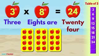 Tables 1 to 10 for Kids - Multiplication Table in Hindi and English