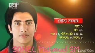 Bangladesh cricket team 2015 Squad SM MULTIMEDIA